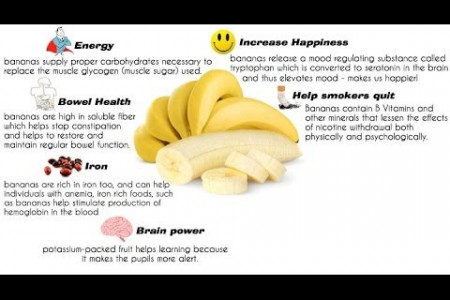 Best Health Benefits Of Bananas Infographic