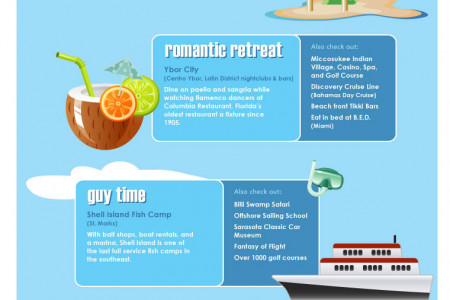 Best Hotel  Shimla for Honeymoon Infographic