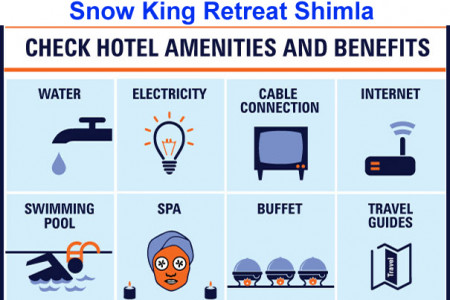 Best Hotels in Kufri Infographic