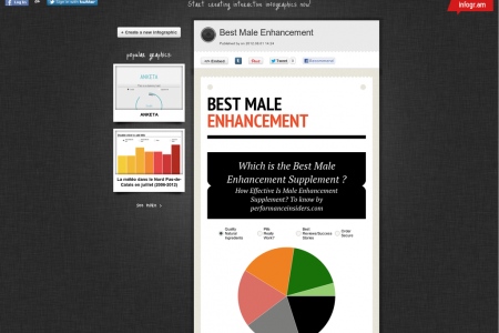 Best Male Enhancement  Infographic