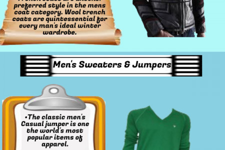 Best Mens Fashion Clothing Infographic