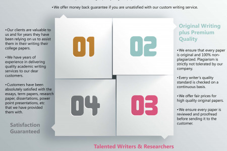 Best Paper Writing Service Online Infographic