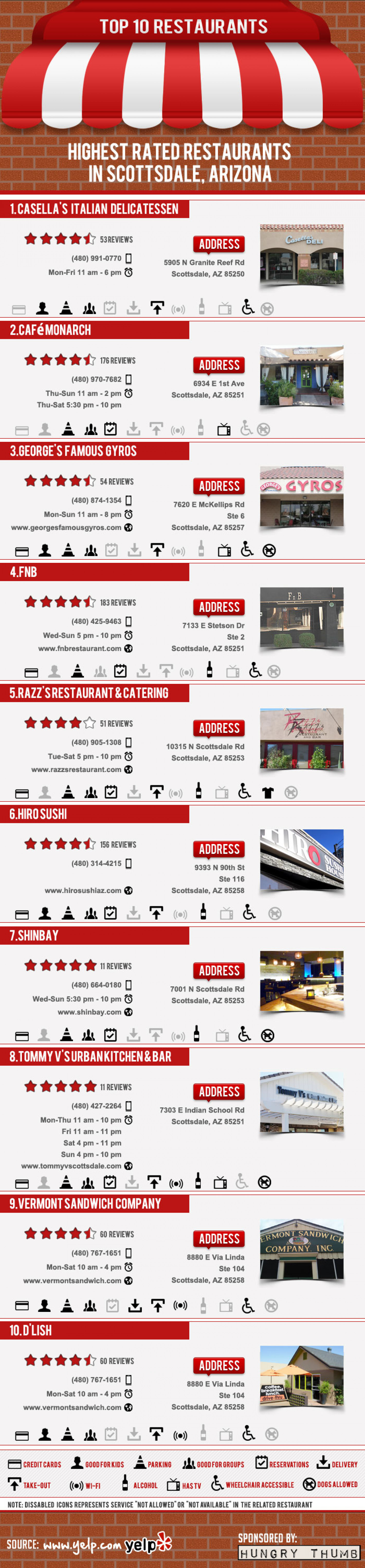 Best Places to Eat in Scottsdale, Arizona Infographic