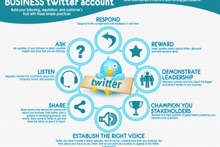 Best Practices for your Business Twitter Account Infographic