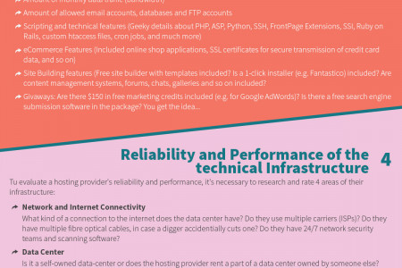 Best Reted Hosting Provider Infographic