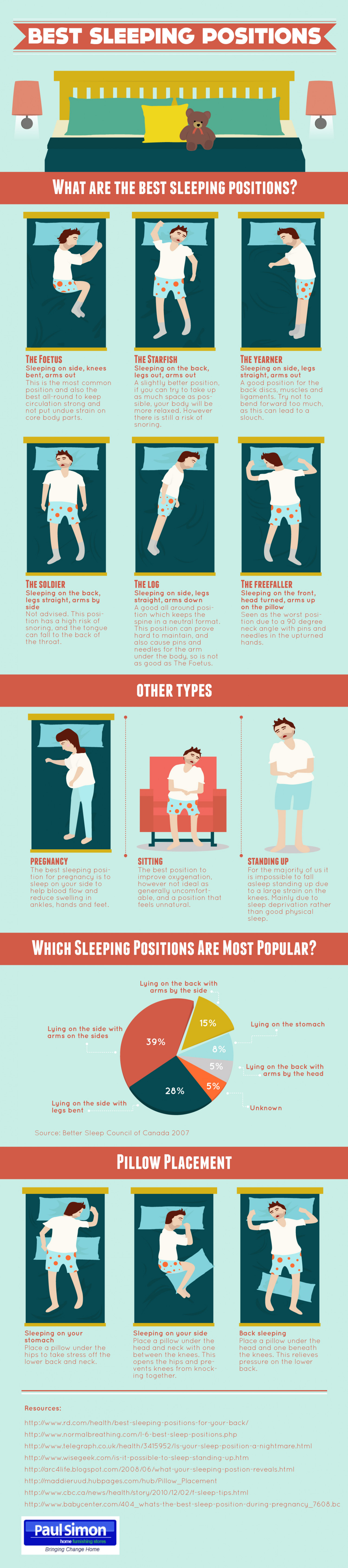 Best Sleeping Positions Infographic
