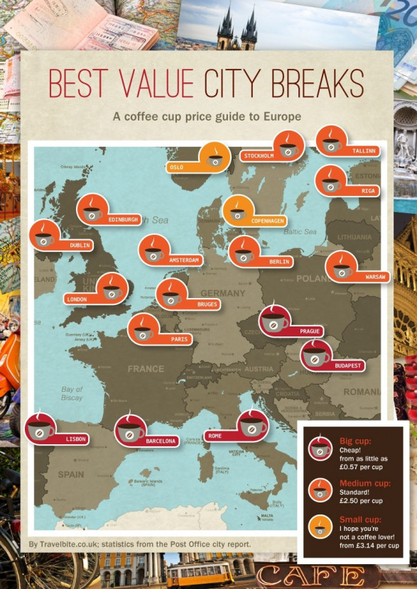 best value city breaks europe 5034bd0ea1e89 w587 Infographic: Best Value In Europe As Rated By Coffee Price Funny Picture