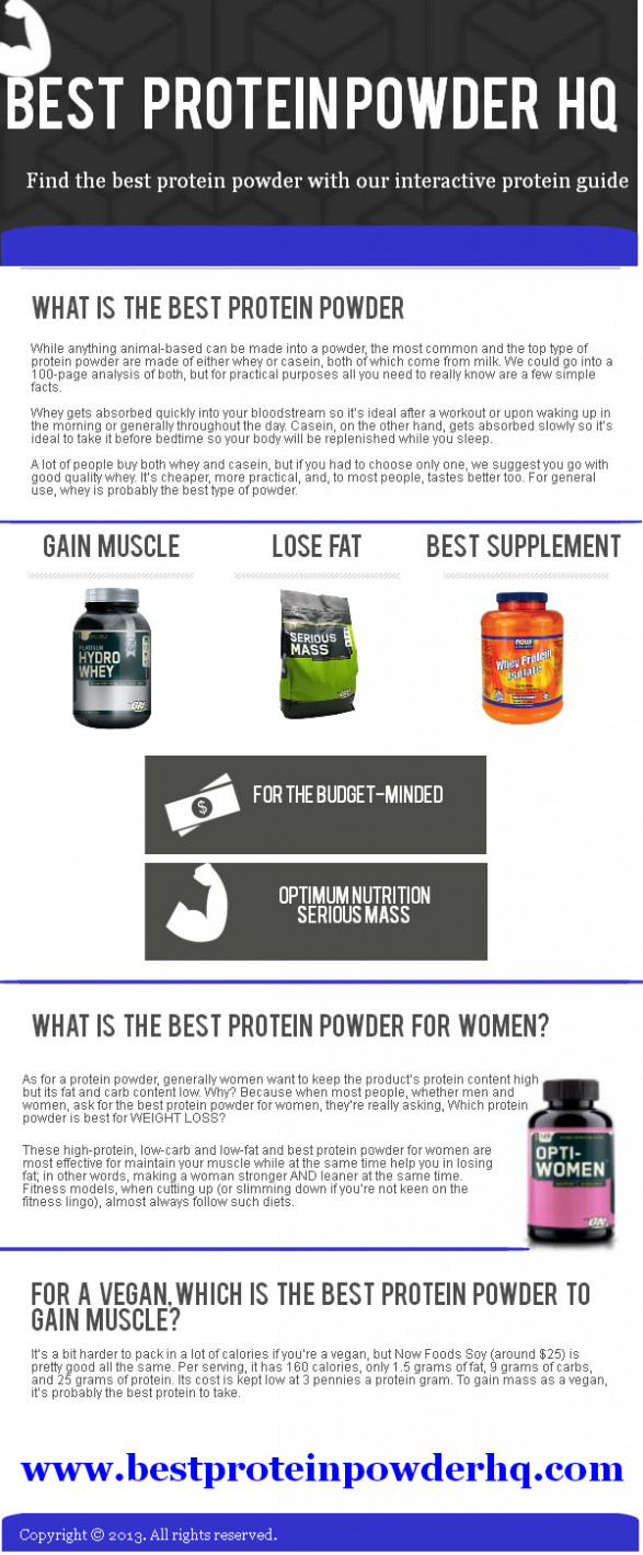bestproteinpowder