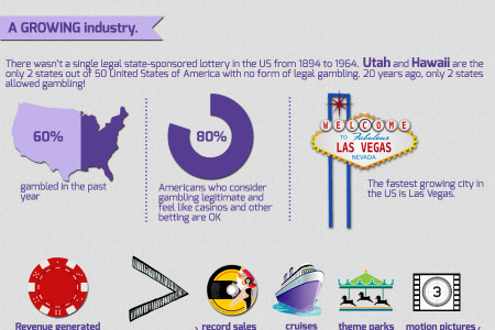 Bet you didn't know… Infographic