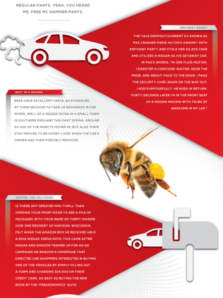 Betcha Didn't Know: Nissan Edition Infographic