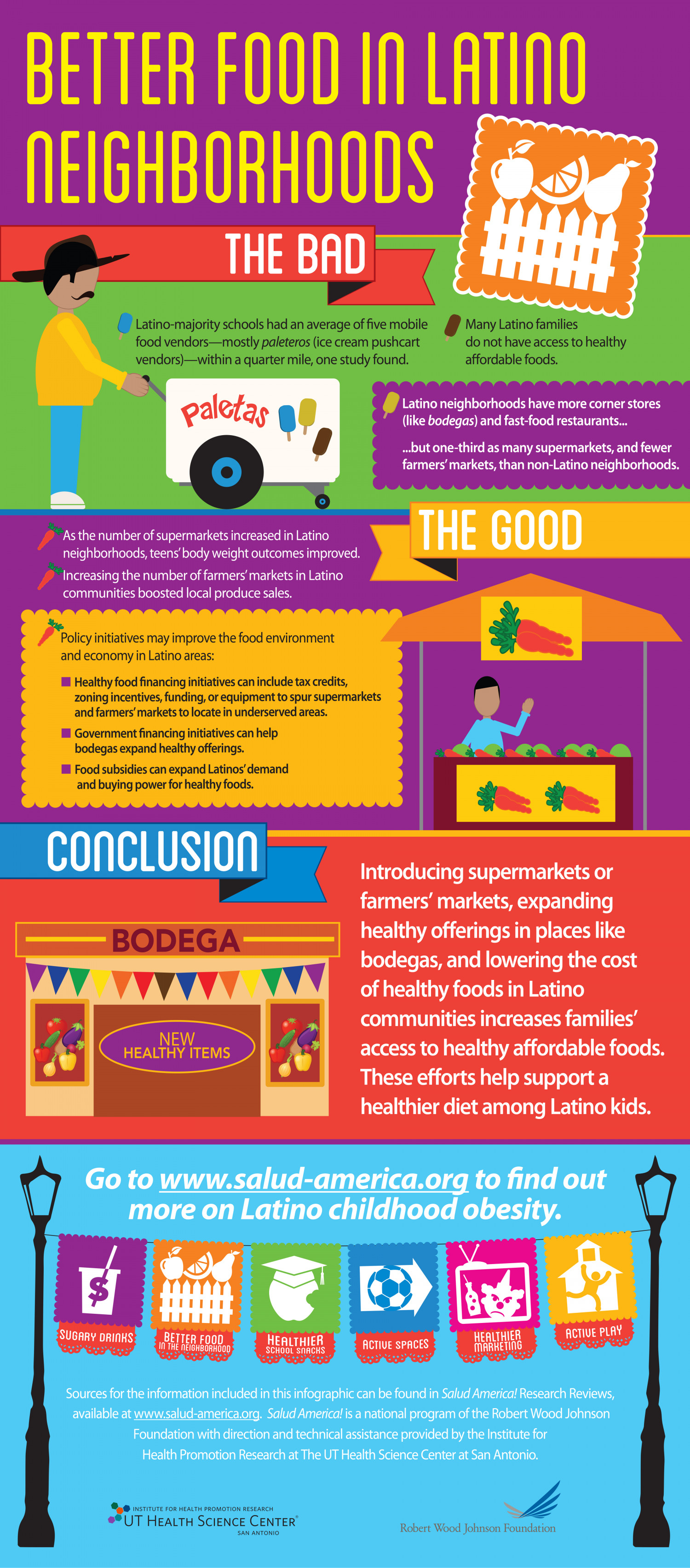 Better Food in Latino Neighborhoods Infographic