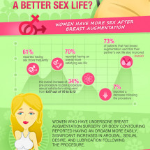 Better Sex Life Via Breast Augmentation Infographic