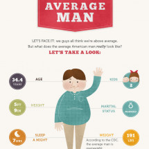 Better Than the Average Man Infographic