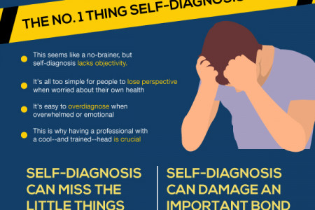 "Beware ""Dr. Web"" and the Dreaded Google Self Diagnosis Infographic"