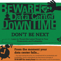 Beware of Data Center Downtime Infographic