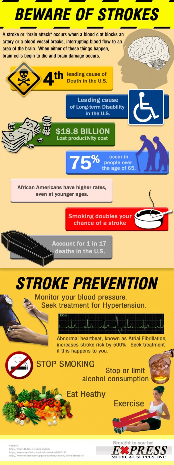 Beware of Strokes: Stroke Statistics and Prevention Infographic
