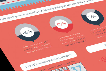 Big Corporate Lawsuits Infographics Infographic