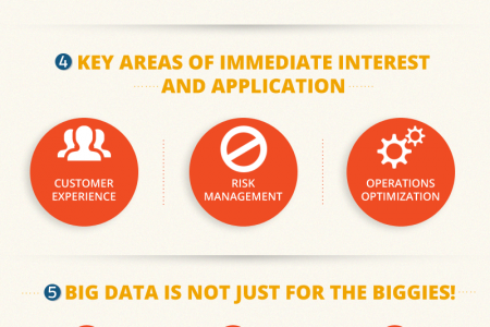 Big Data Analytic Trends for 2014 Infographic