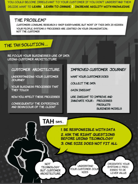 What Big Data Really Means for Your Business Infographic