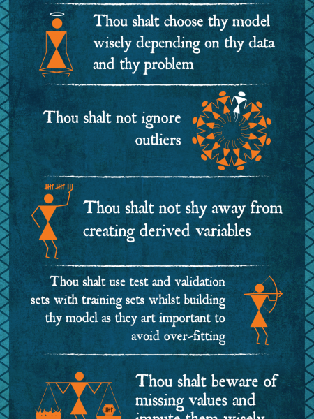 Infographic: Ten Commandments of Statistical Modelling Infographic
