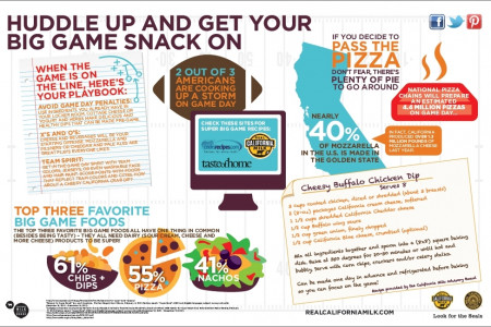 Big Game Snacks Infographic