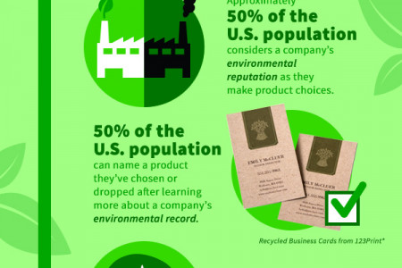 Big Ideas To Help Your Small Business Go Green Infographic