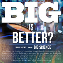 Big is Better? Infographic