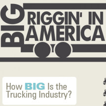 Big Riggin' in America Infographic Infographic