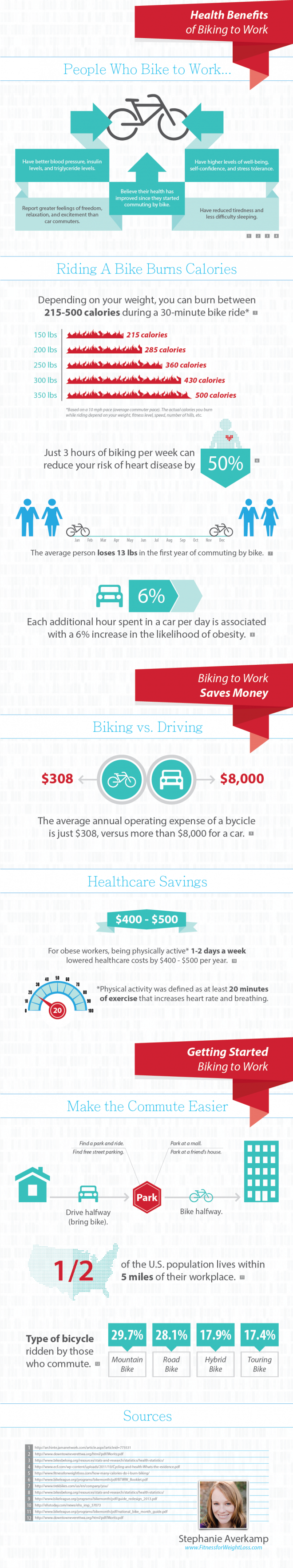 10 Fun, Frugal and Healthy Reasons to Start Riding a Bike to Work - Infographic