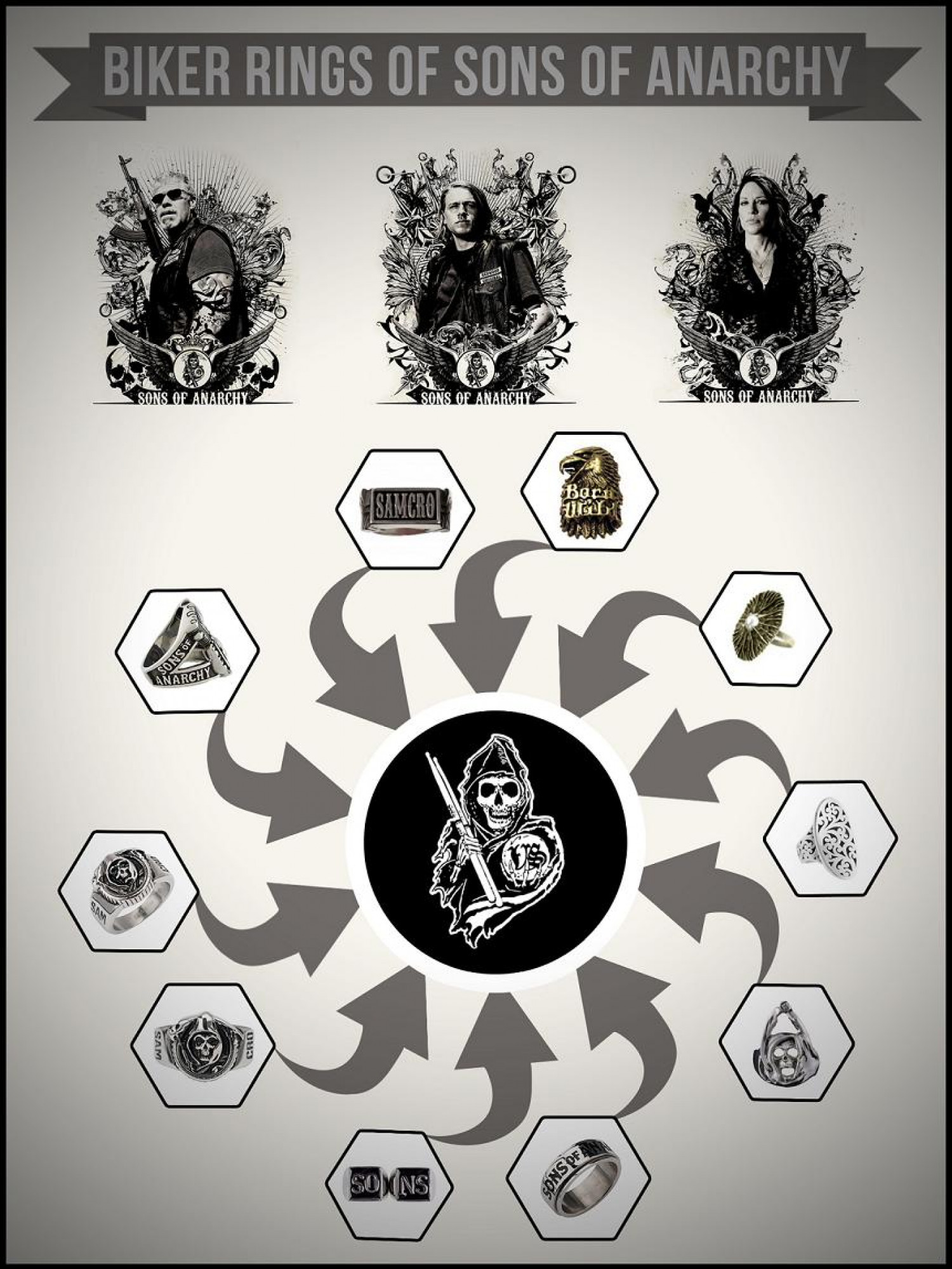 Biker Rings of Sons of Anarchy Infographic