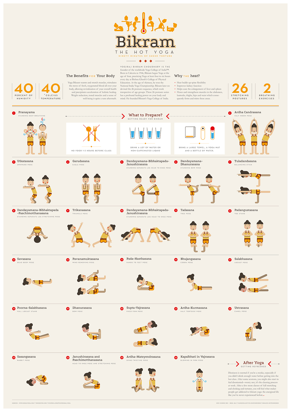 The Hot Yoga, Bikram Yoga Pose Sequence...