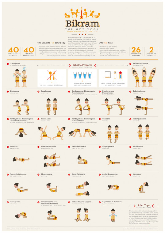 Bikram Yoga Pose Sequence