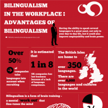 Bilingualism in the Workplace: Advantages of Bilingualism Infographic