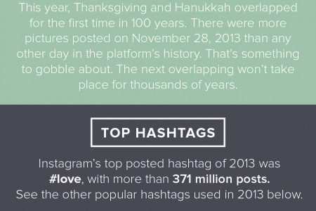 Billion Dollar Posts: 2013 Instagram Top Posts & Trends Infographic
