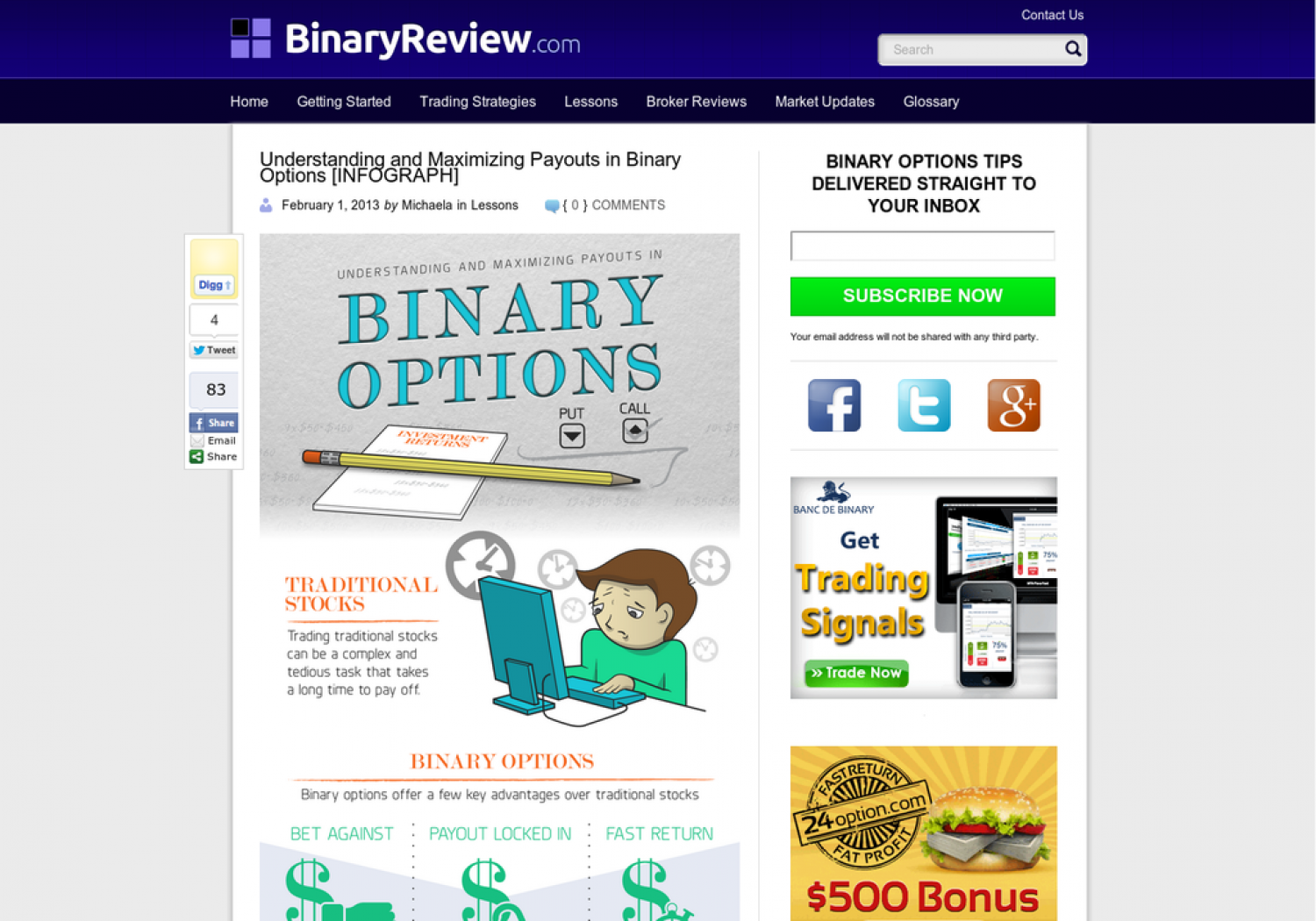Binary option Infographic