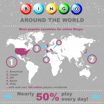 Bingo Around The World Infographic