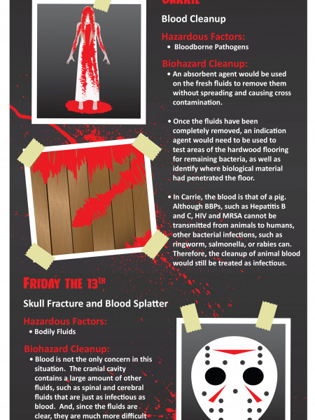 The Scary Behind Biohazard Cleanup Infographic