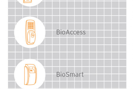 Biometric Access Control Infographic