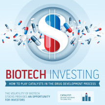 Biotech Investing: How to Play Catalysts in the Drug Development Process Infographic