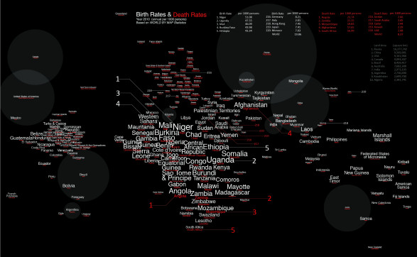 Birth & Death Rate Word Map