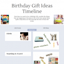 Birthday Gift Ideas Timeline Infographic