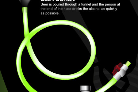 Bizarre Buzz and Extreme Drinking Infographic