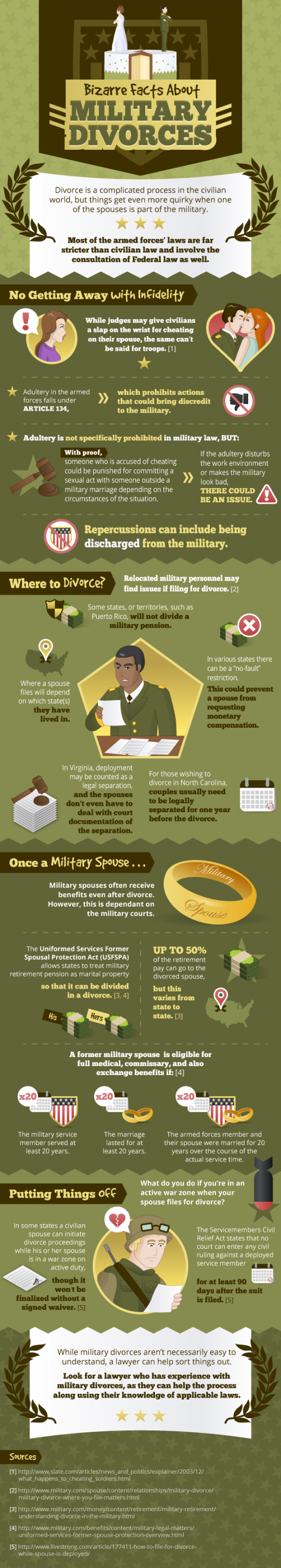 Bizarre Facts About Military Divorces