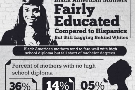 Black American Mothers Deserve Break Infographic