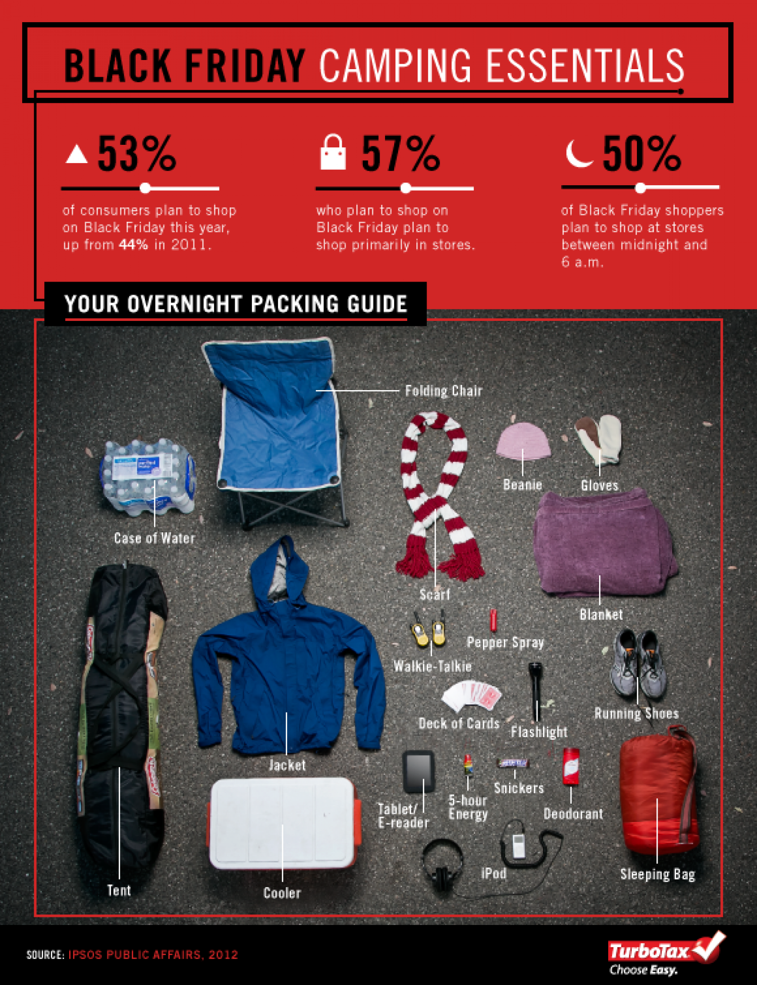 Black Friday Camp Out Essentials Infographic
