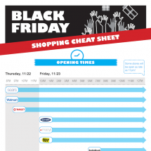 Black Friday Shopping Cheat Sheet Infographic
