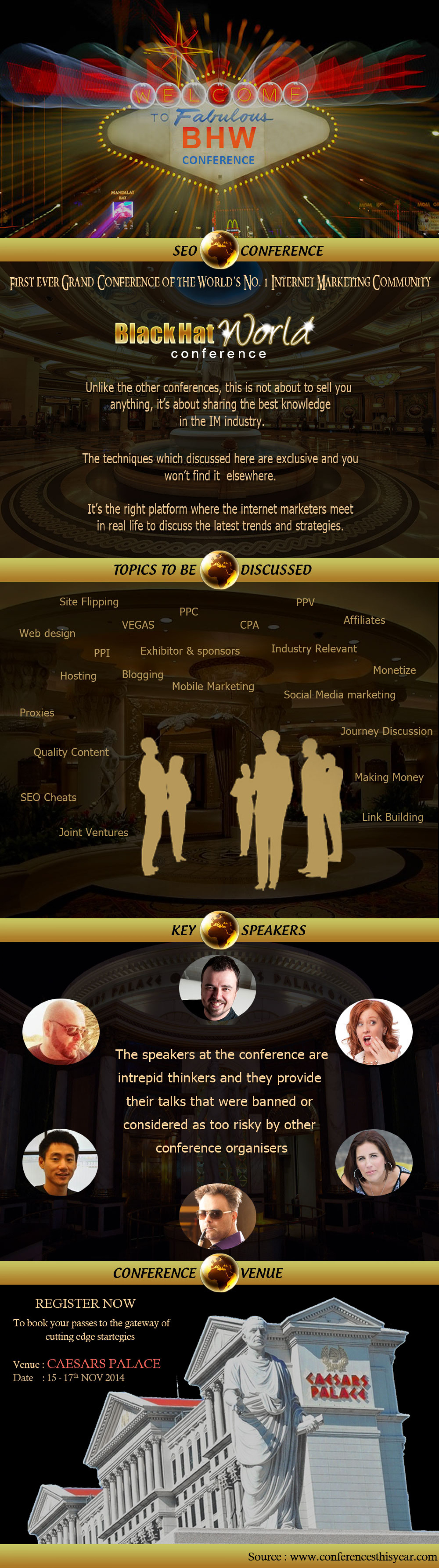 Black Hat World Conference Infographic