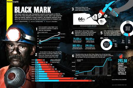 Black marks Infographic