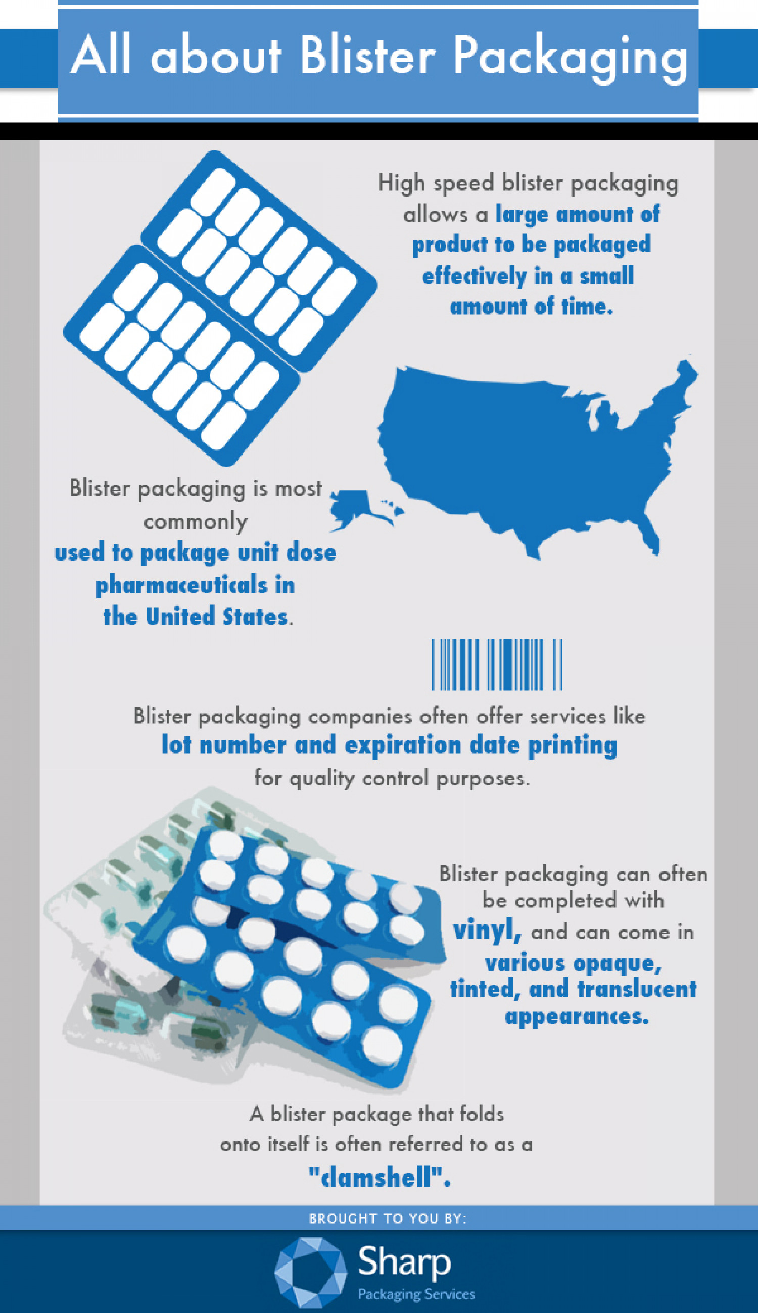 Blister Packaging Infographic