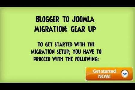 Blogger to Joomla Migration Guide Infographic
